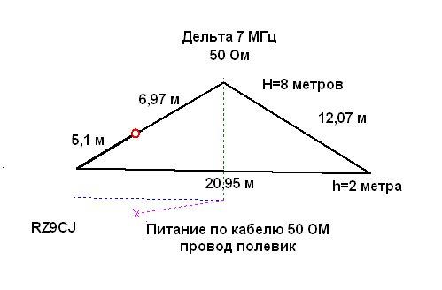Треугольник на 20 метров своими руками 535